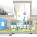Classroom Modules